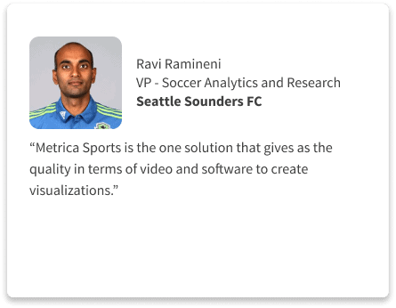 We are changing Video Analysis in US Soccer